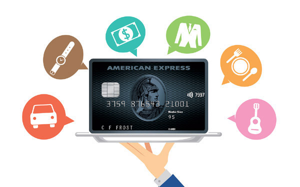 American Express Credit Card Reward Points Online