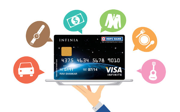 HDFC Credit Card Reward Points